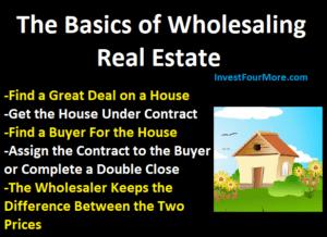 Basics of Wholesaling