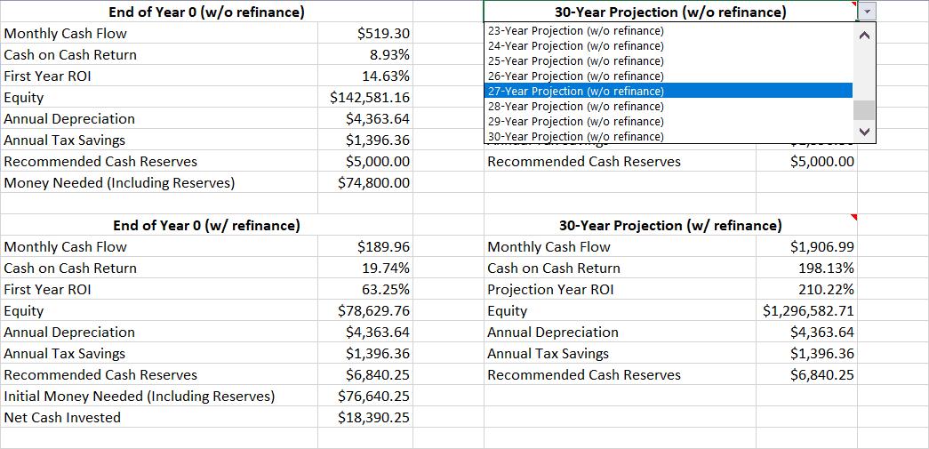 InvestFourMore Rental Anaylzer