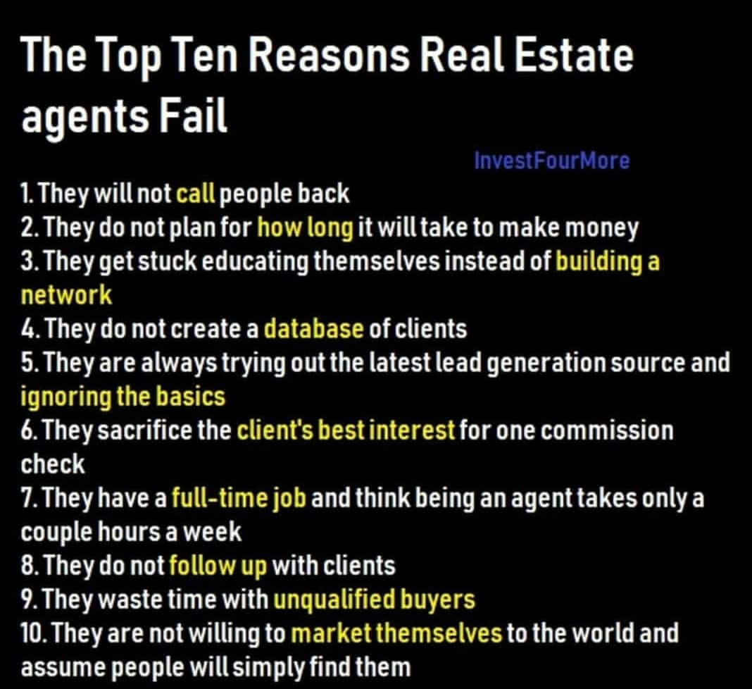 What Are The Real Estate Agent Licensing Requirements In Every State