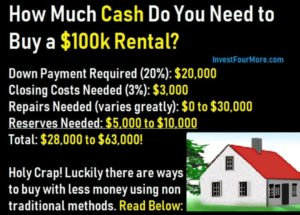 cost to buy a rental