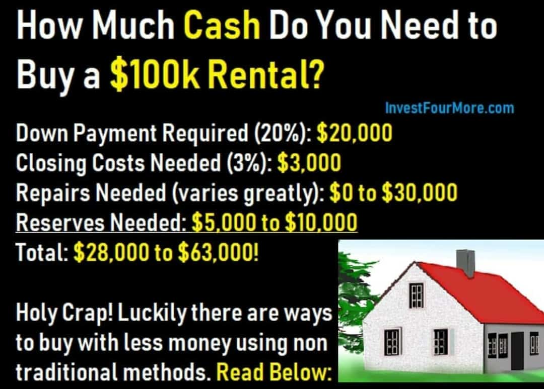 How Much Money Do You Need To Buy A Rental Property