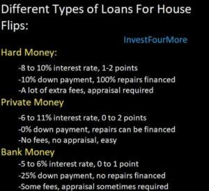 loans for house flips