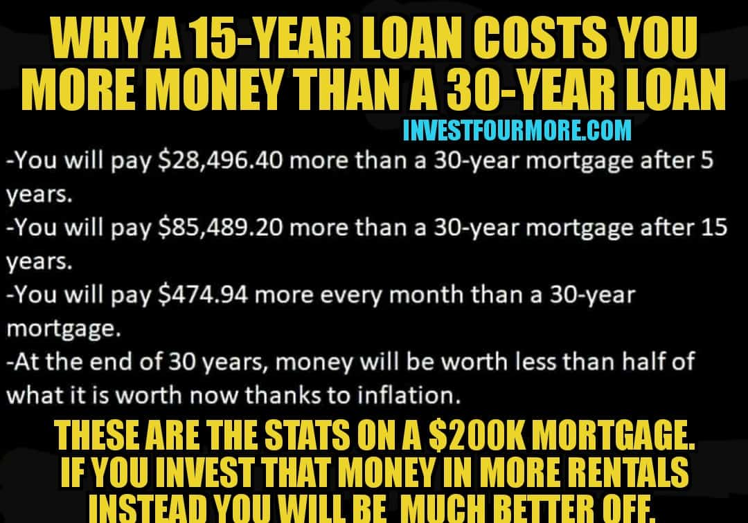15 vs 30 year loan