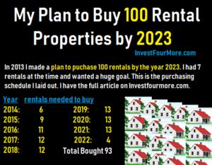 plan to buy 100 houses